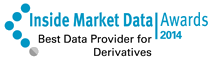 Best Derivatives Data Provider